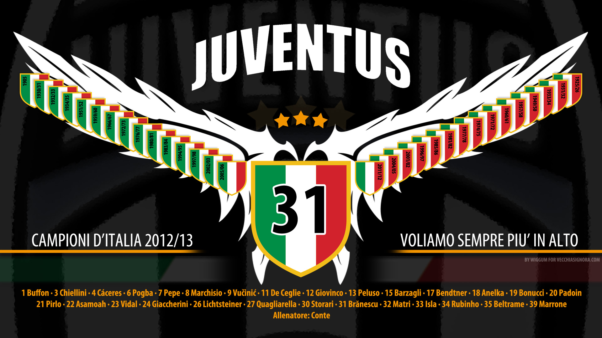 wallpaper_sfondo_juventus_31_scudetto_2012_13_BLACK