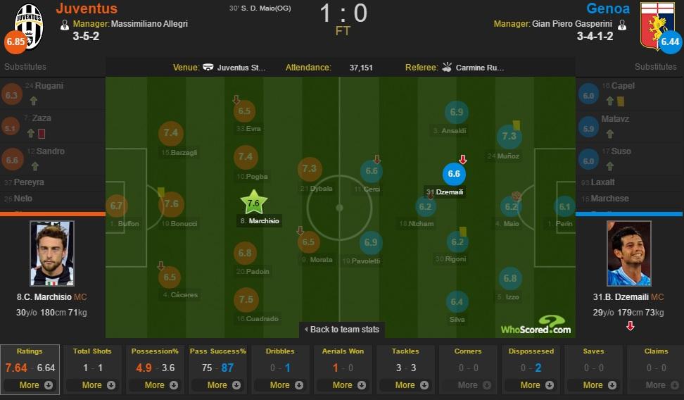 Marchisio match