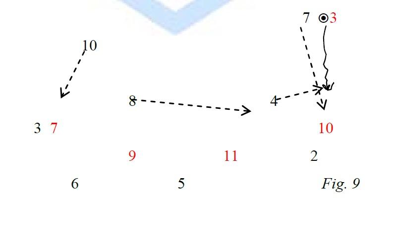 figura-9